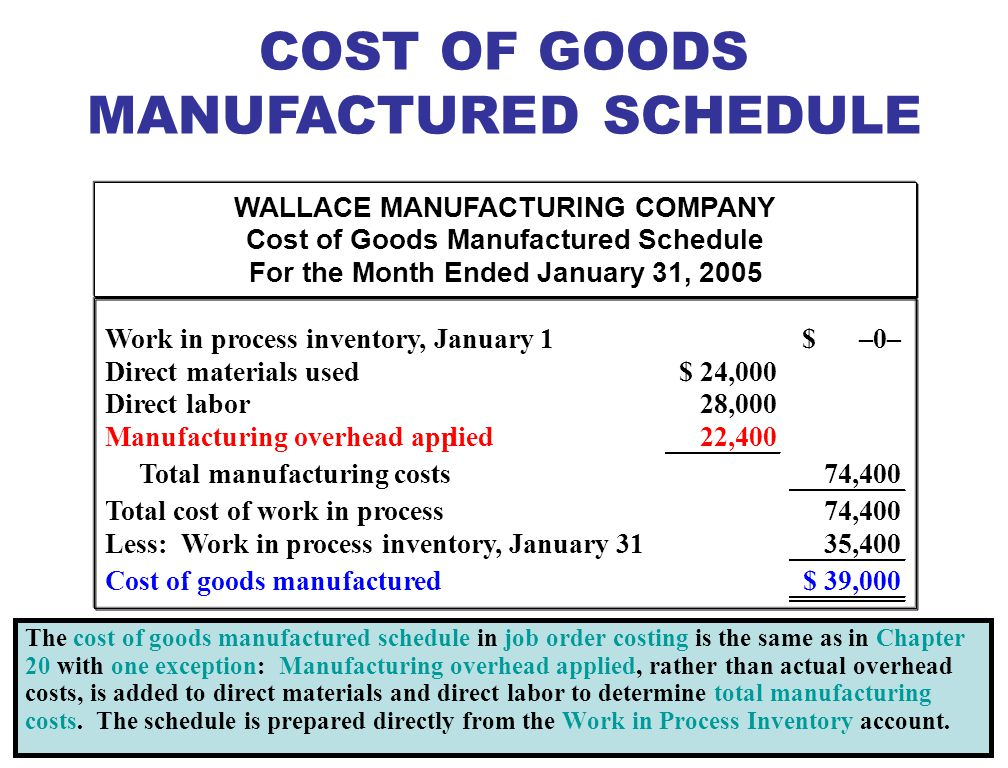 cost of goods Cost of goods sold: this refers to the cost of all the goods that we sold this year it is also known as cost of sales  cost of goods sold is an expense charged against sales to work out a gross profit (see definition below.