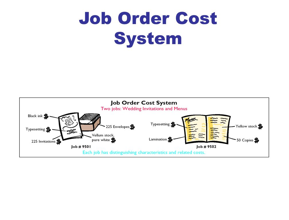 job order costing system This free business essay on essay: job order cost systems is perfect for business students to use as an example.