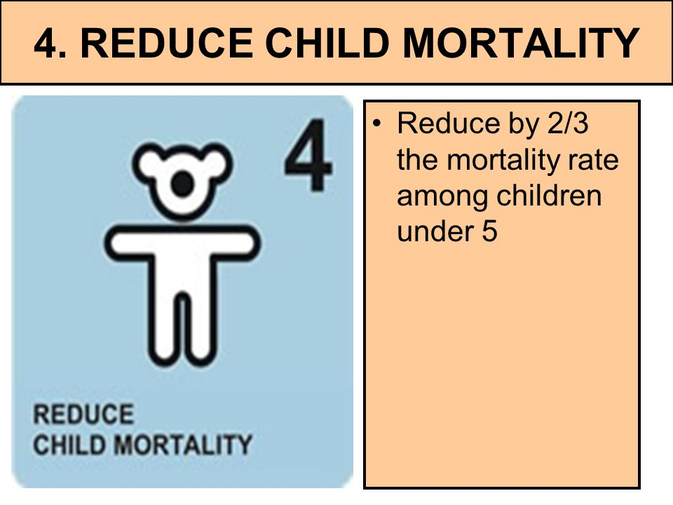 4. REDUCE CHILD MORTALITY
