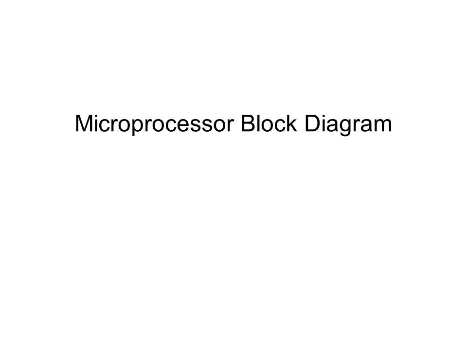 Microprocessor Block Diagram Ppt Video Online Download