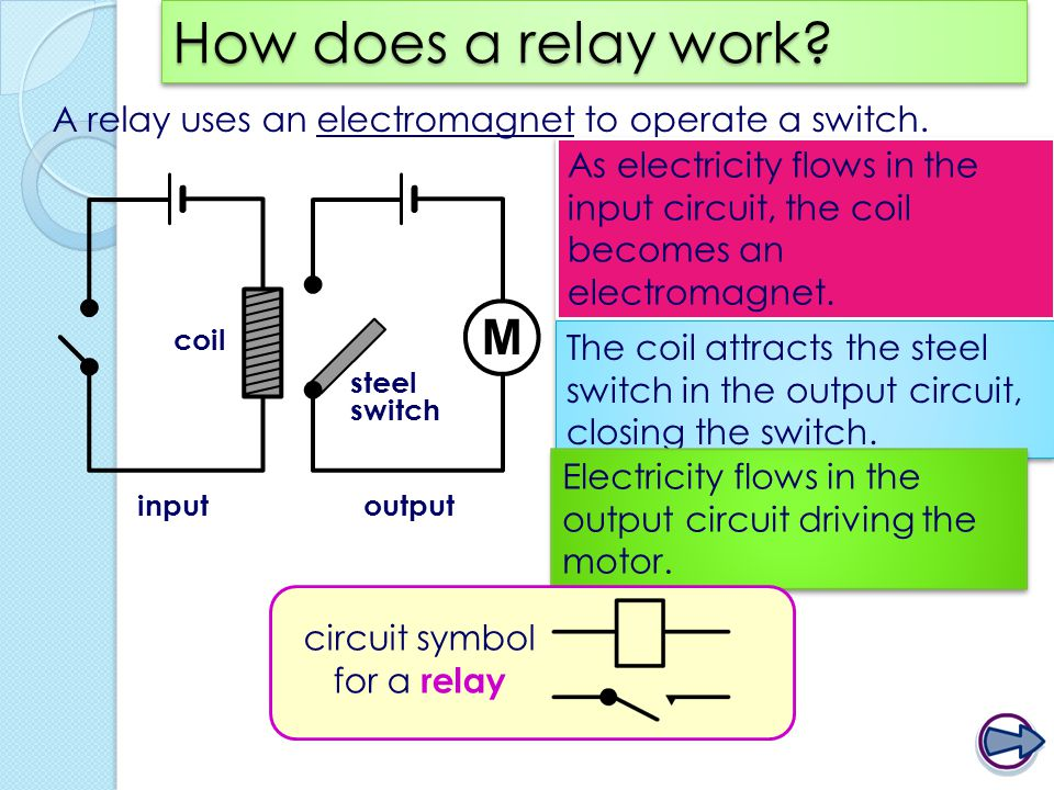 MHW Review Peer Assess How The Circuit Would Work And The - Relay switch gcse