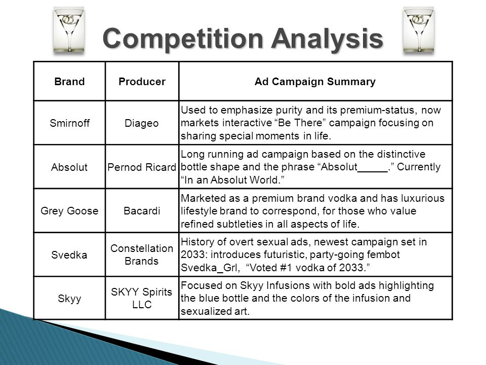 skyy vodka bottle analysis A marketing firm discovers the biggest winners and losers in vodka packaging which vodka brand has the best bottle ciroc, grey goose, ketel one, new amsterdam, pinnacle, skyy (limited-run bottle), smirnoff, stolichnaya, svedka, and tito's and what they learned was fascinating.