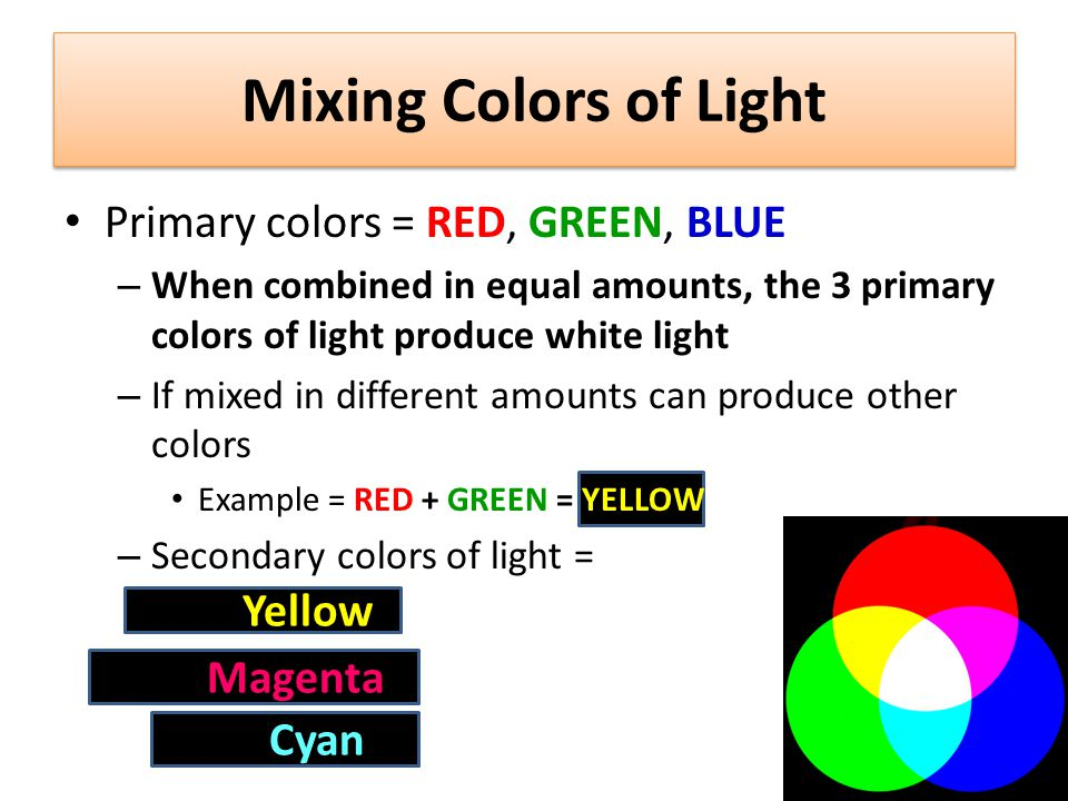 how do different colors of light Photons are particles of light energy that travel in a wave-like motion different forms of light have different wavelengths electromagnetic spectrum the electromagnetic spectrum depicts the different forms of light, as well as the wavelengths of these forms the part of the spectrum that humans can see is known as visible light.