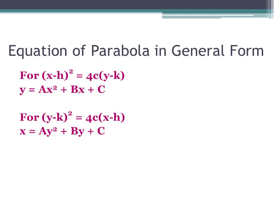 Parabolas. - ppt download