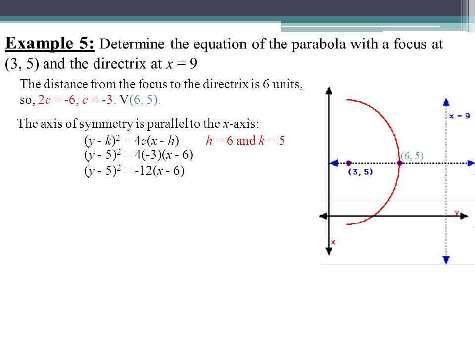 how to find equation of parabola with focus and directrix