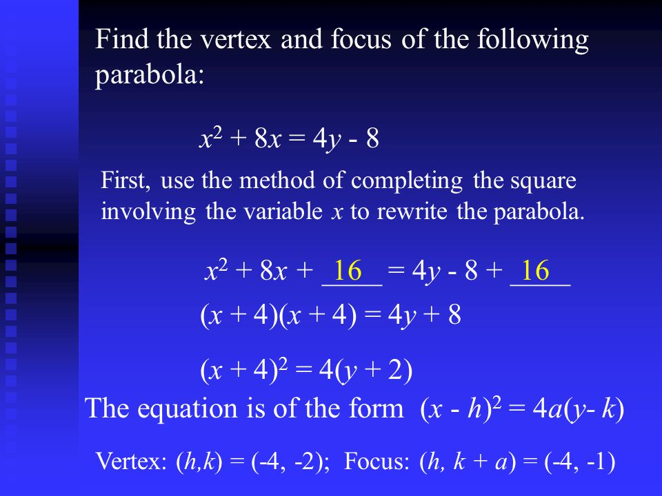 Find the vertex and focus of the following parabola: