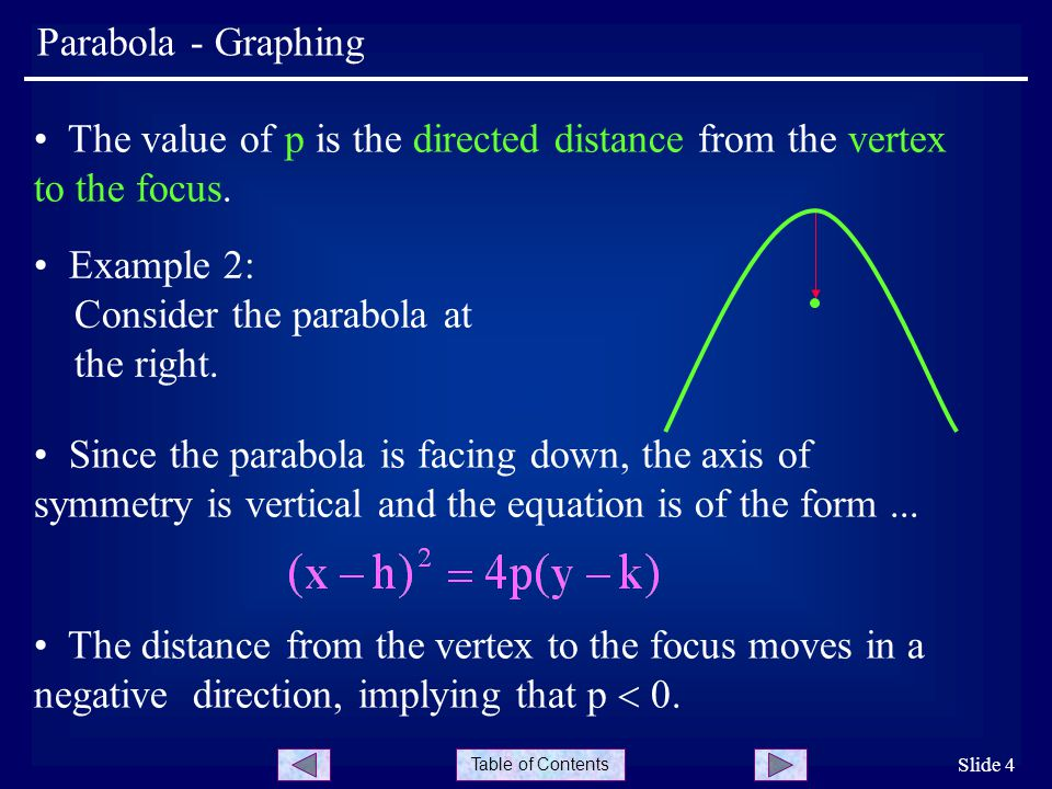 The value of p is the directed distance from the vertex to the focus.