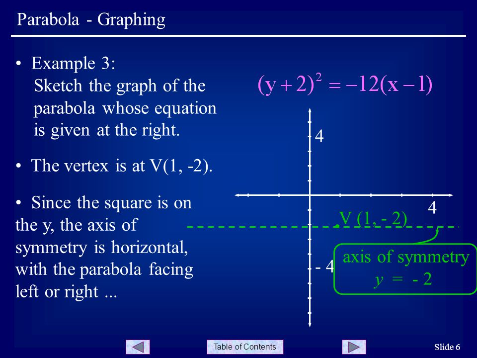 parabola whose equation is given at the right.