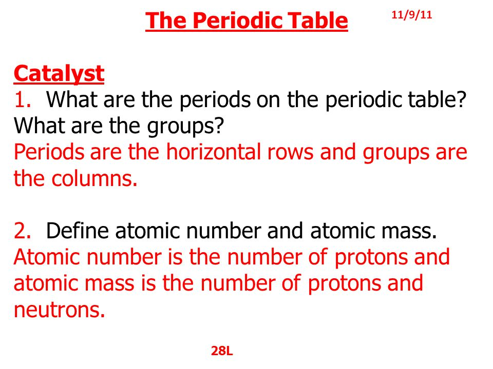 Define atomic number periodic table image collections periodic 1 what are the 3 subatomic particles proton neutron and electron what are the periods on periodic table atomic mass meaning urtaz Image collections