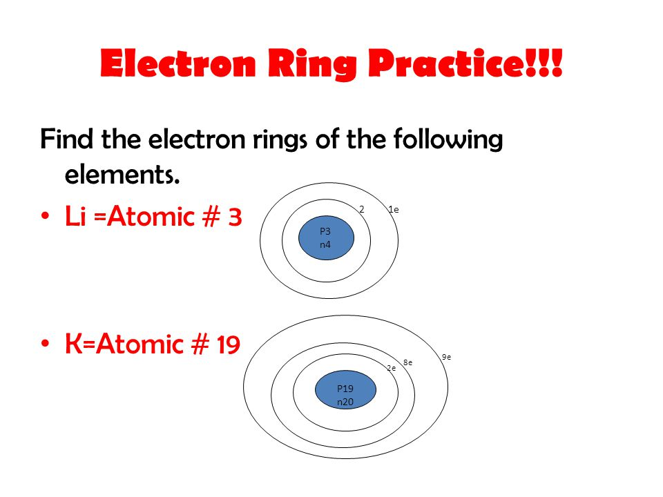 1 What Are The 3 Subatomic Particles Proton Neutron