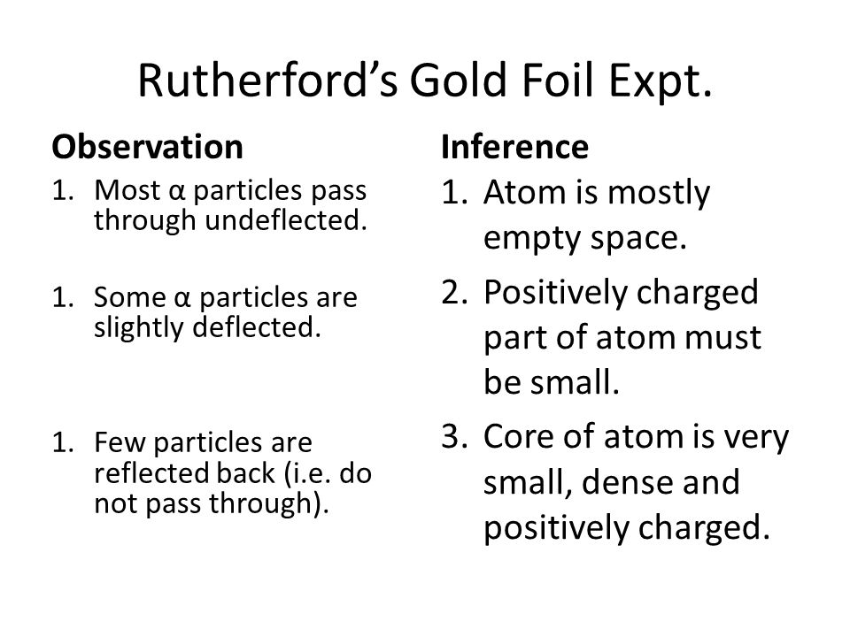 Rutherford's Gold Foil Expt.