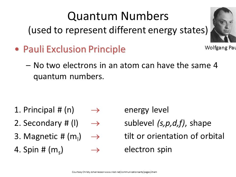 Quantum Numbers (used to represent different energy states)