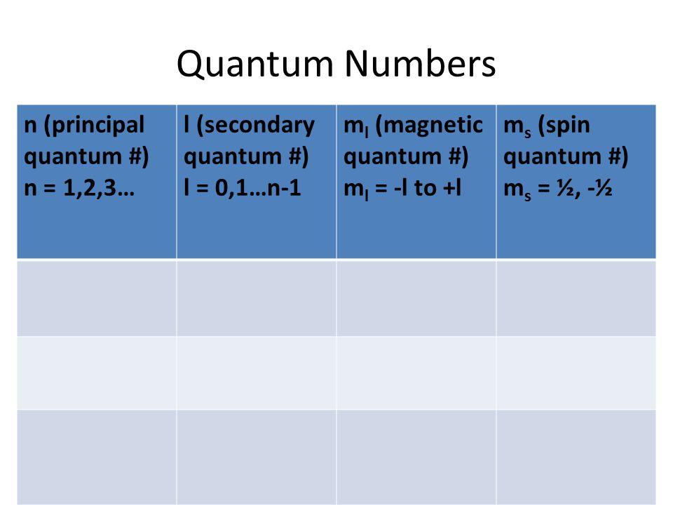 Quantum Numbers n (principal quantum #) n = 1,2,3…