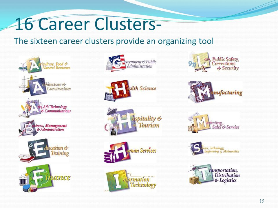 16 Career Clusters- The sixteen career clusters provide an organizing tool