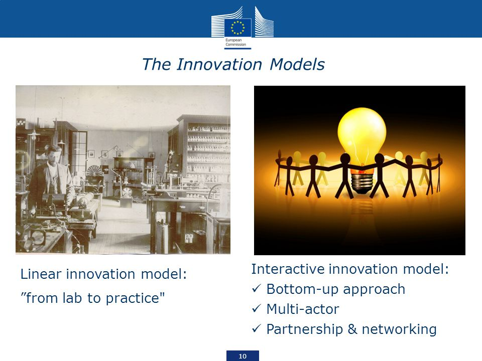 The Innovation Models Linear innovation model: from lab to practice