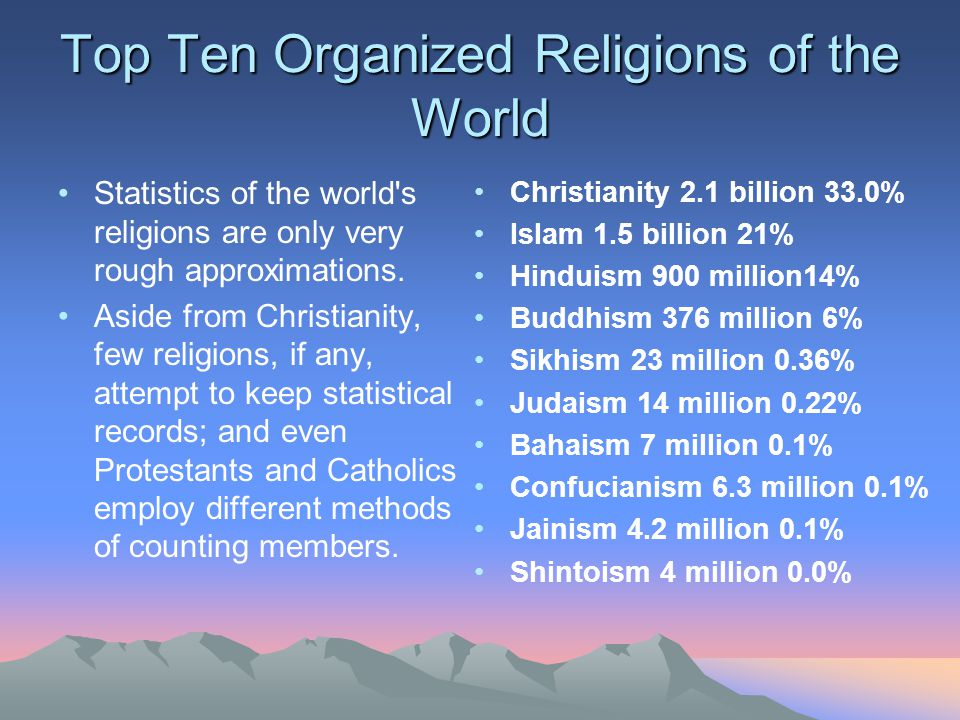 Major World Religions World Cultures Ppt Video Online Download - Top ten religions in world