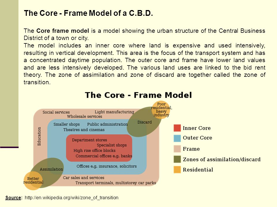 The Core - Frame Model of a C.B.D.