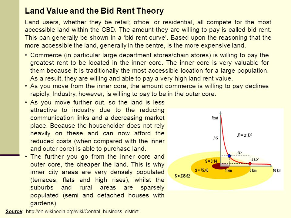 Land Value and the Bid Rent Theory
