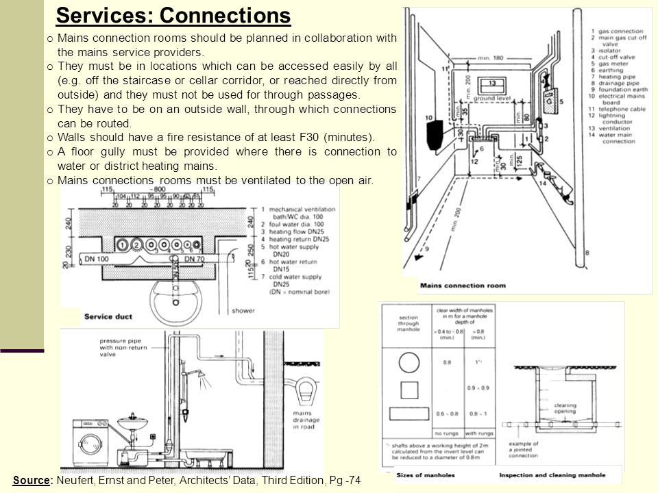 Services: Connections