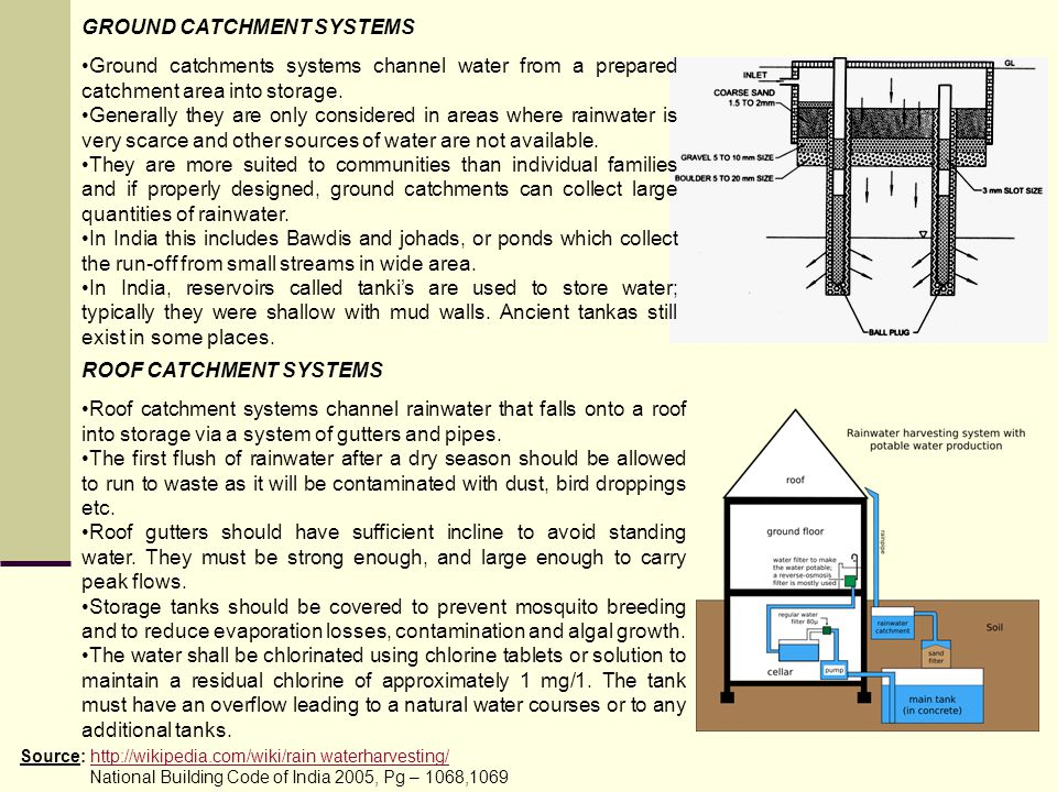 GROUND CATCHMENT SYSTEMS