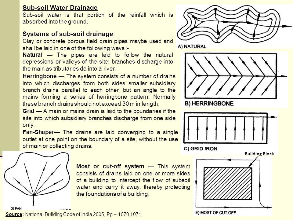 Sub-soil Water Drainage