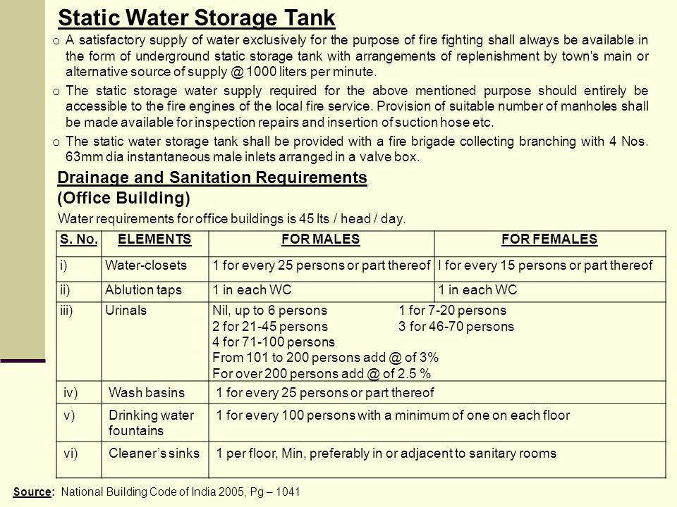 Static Water Storage Tank