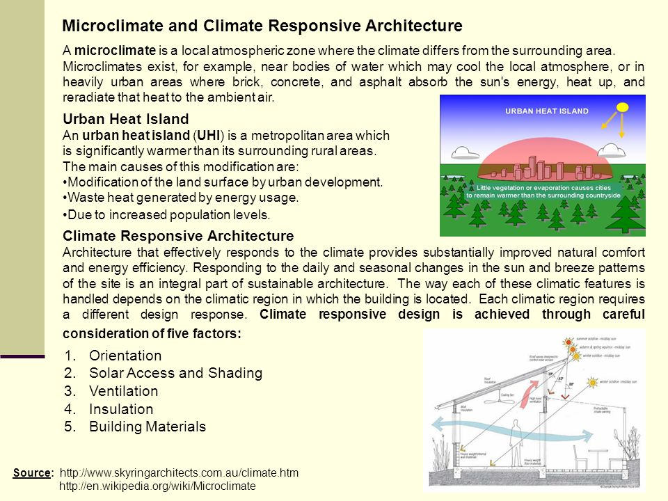 Microclimate and Climate Responsive Architecture