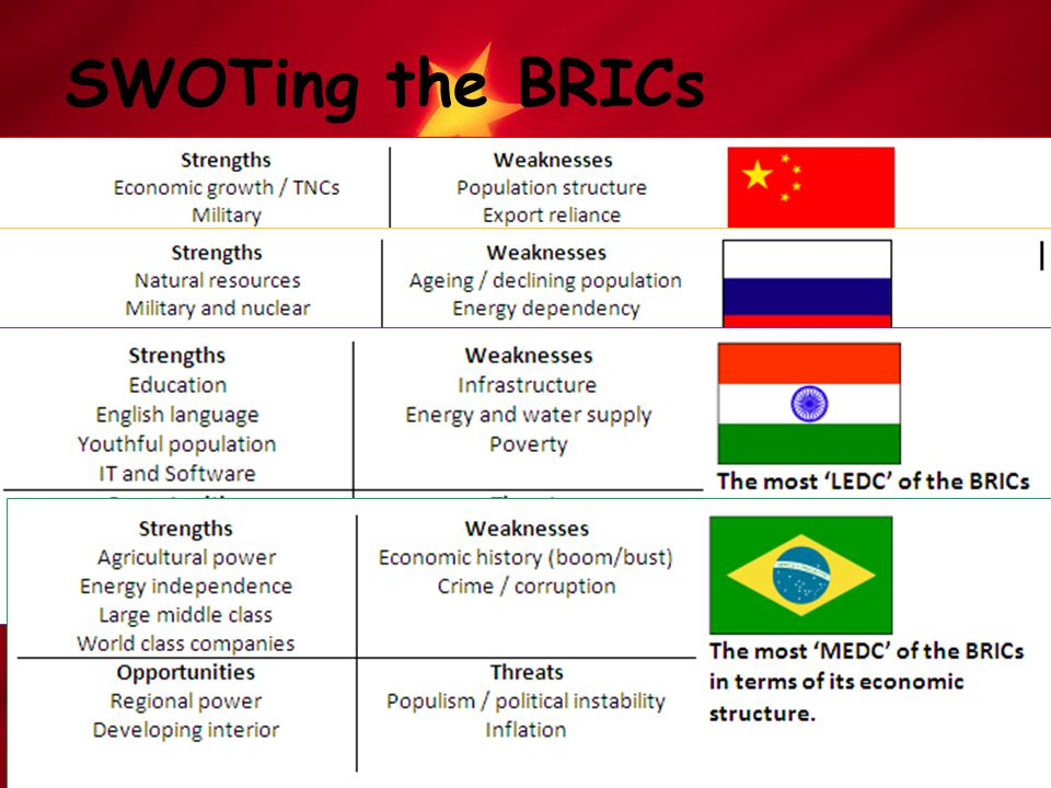 rise of brics economy and its There is a new era arising in international relations the rise of the brics countries (brazil, russia, india, china, and south africa) is changing power dynamics in world affairs while the us maintains its superpower status, it is increasingly being challenged in the world sphere by the brics countries.