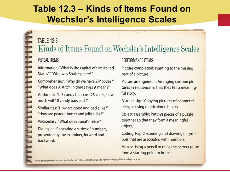 pros and cons of the wechsler intelligence scale Psychology chapter 10 intelligence study play -wais-iii: wechsler adult intelligence scale, also has adapted tests for other ages what do achievement tests measure, pros and cons-achievement test: how much we know so far in our lives.