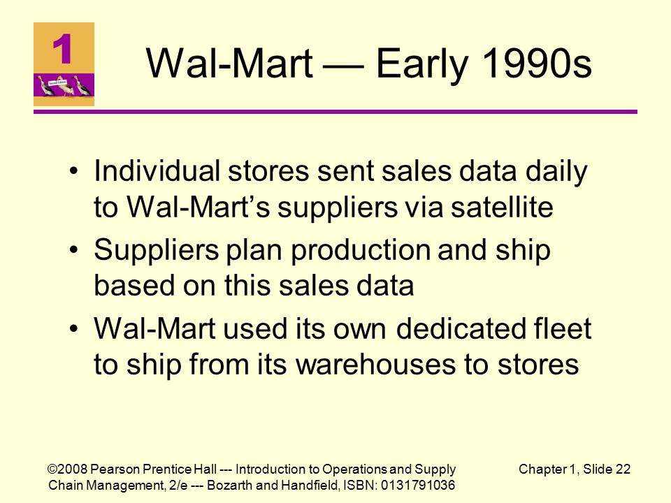 introduction to wal mart Introduction wal-mart, the world's largest retailer, is the largest corporation and private employer in the united states wal-mart is consistently listed among.