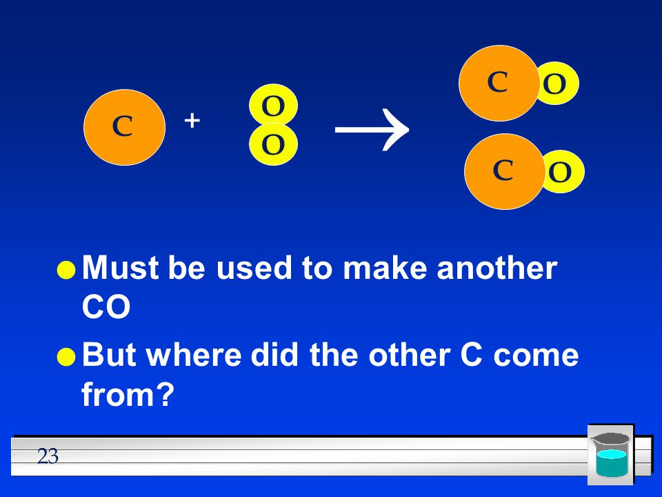 ® Must be used to make another CO But where did the other C come from