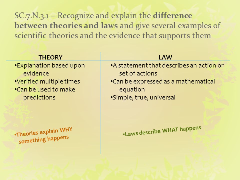 Difference Between Scientific Laws And Scientific Theories