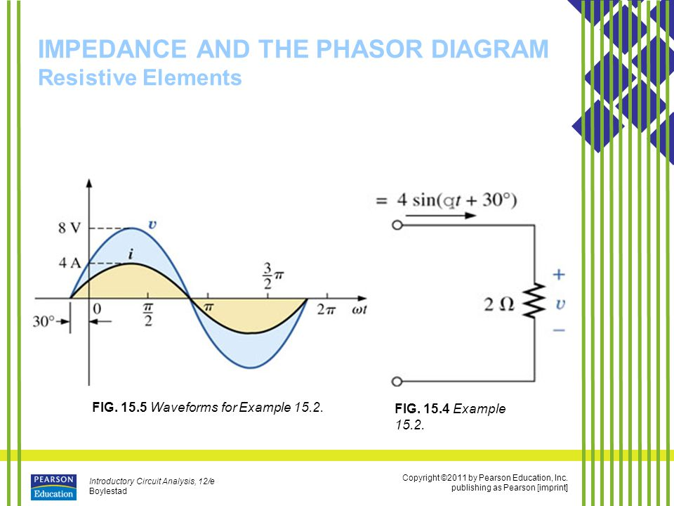 Series and parallel ac circuits ppt download impedance and the phasor diagram resistive elements ccuart Image collections