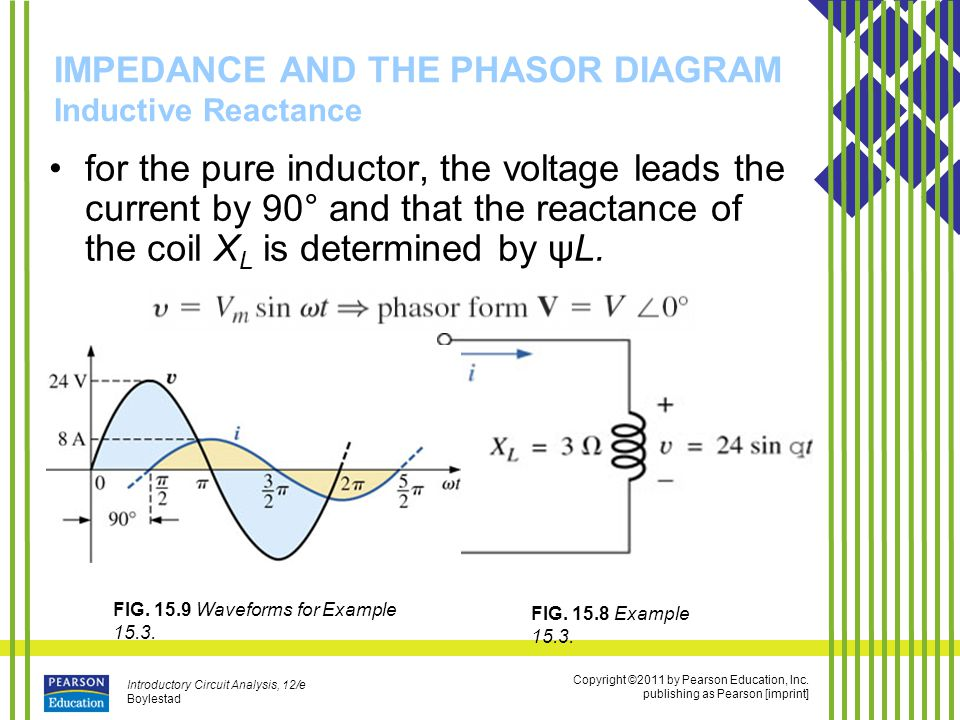 Series and parallel ac circuits ppt download impedance and the phasor diagram inductive reactance ccuart Image collections