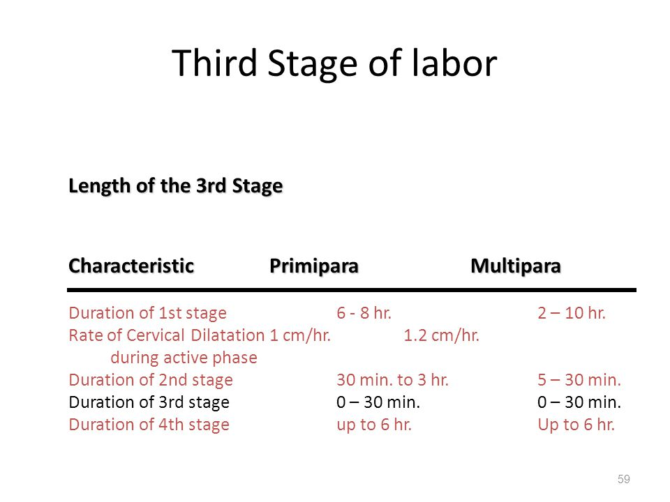 Stage Up normal and abnormal labor and dystocia ppt