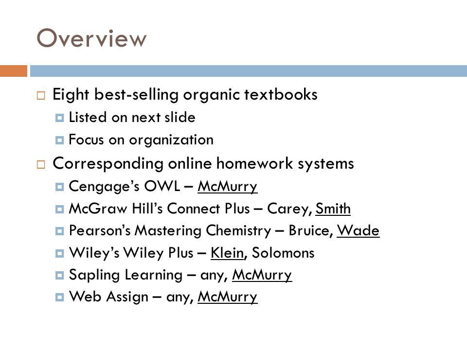 organic chemistry textbook online pdf