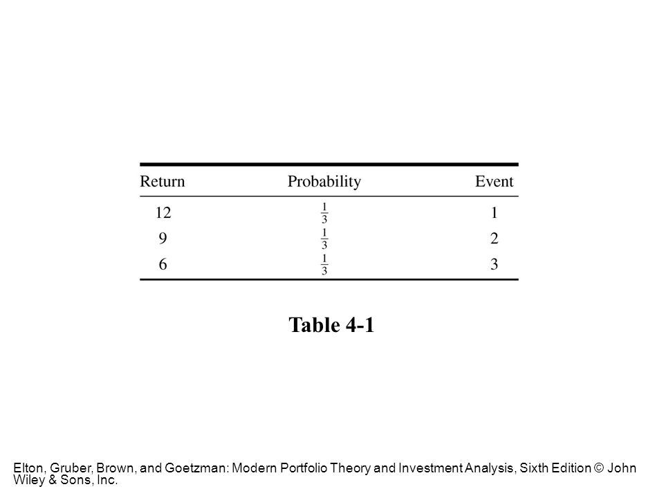 Table 4-1 Elton, Gruber, Brown, and Goetzman: Modern Portfolio Theory and Investment Analysis, Sixth Edition © John Wiley & Sons, Inc.