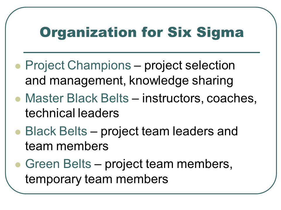 Organization for Six Sigma