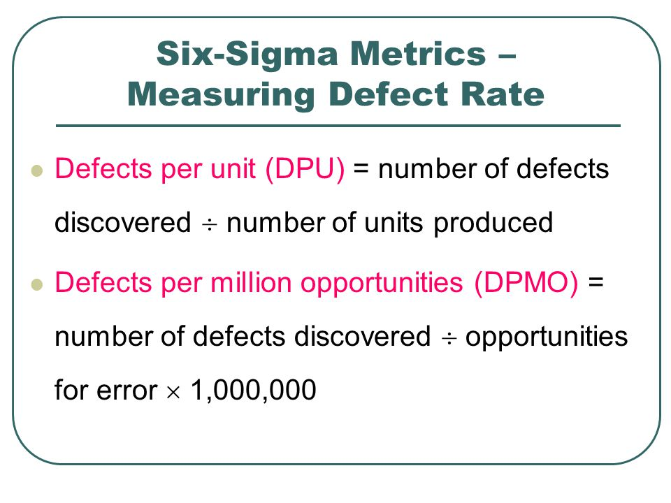 Six-Sigma Metrics – Measuring Defect Rate
