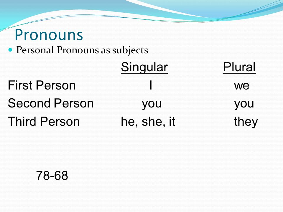 thesis first person singular or plural Verbs and verb phrases introduction  than any other english verb in the present, be has special forms for first person singular am, third person singular is, and second person and all plural  first or third person singular subject is was and with a second person or plural subject is were the forms of be are laid out in table 2 table 2:.