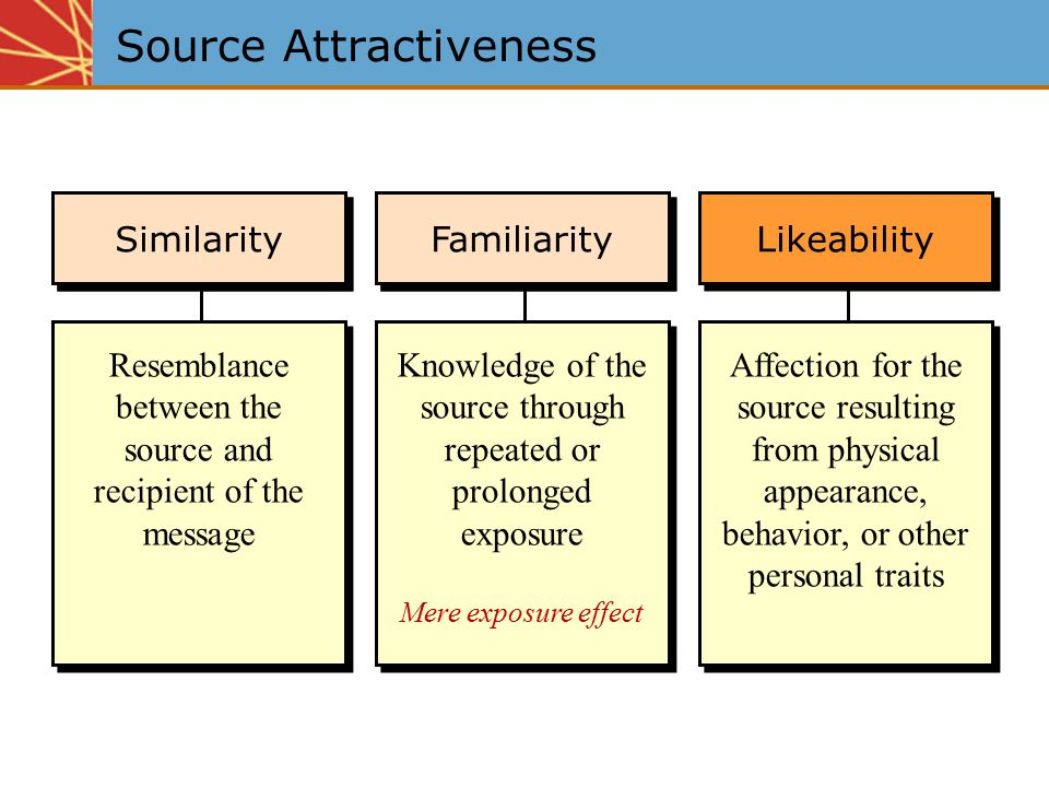 physical attractiveness on credibility An experimental investigation of the relationship between communicator physical  attractiveness and source credibility within a marketing context is reported.