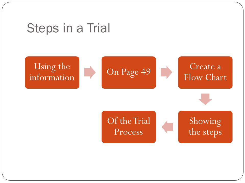 Steps in a Trial Using the information On Page 49 Create a Flow Chart