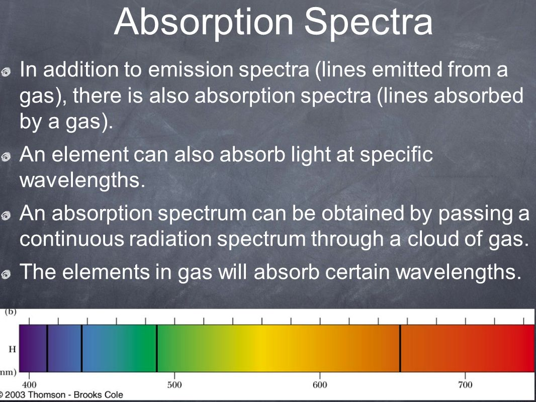 Absorption Spectra In addition to emission spectra (lines emitted from a gas), there is also absorption spectra (lines absorbed by a gas).