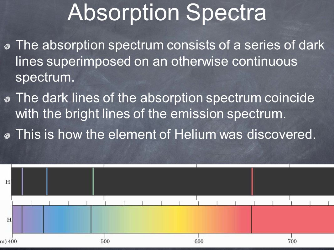 Absorption Spectra The absorption spectrum consists of a series of dark lines superimposed on an otherwise continuous spectrum.