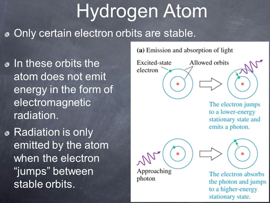 Hydrogen Atom Only certain electron orbits are stable.