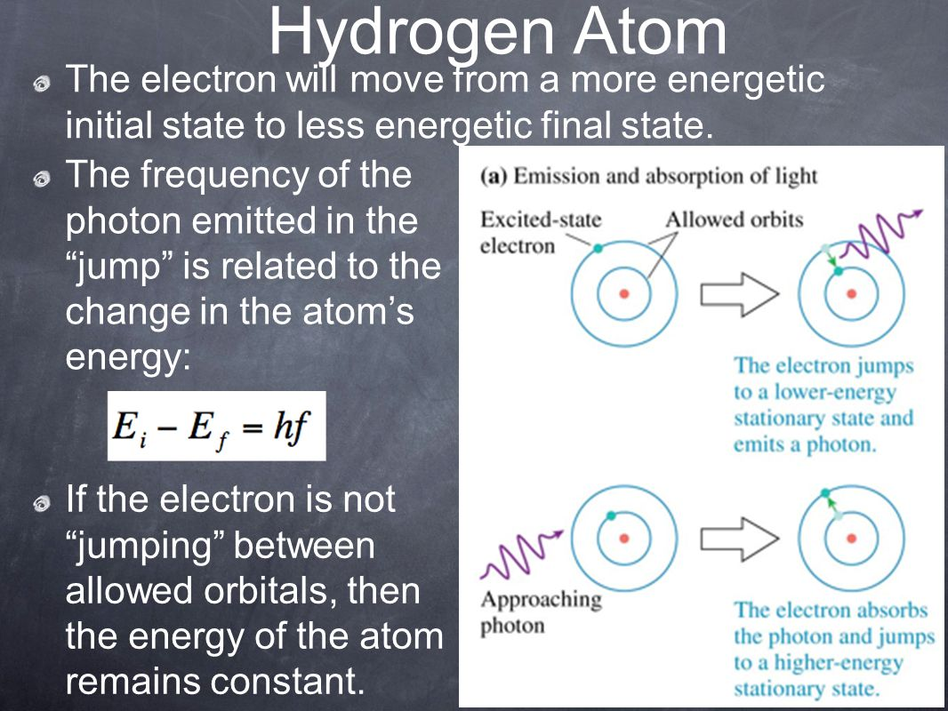Hydrogen Atom The electron will move from a more energetic initial state to less energetic final state.