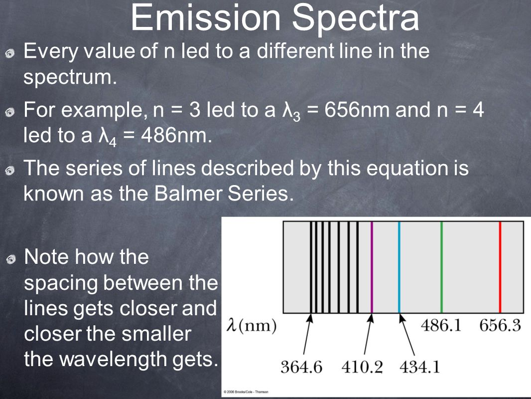 Emission Spectra Every value of n led to a different line in the spectrum. For example, n = 3 led to a λ3 = 656nm and n = 4 led to a λ4 = 486nm.