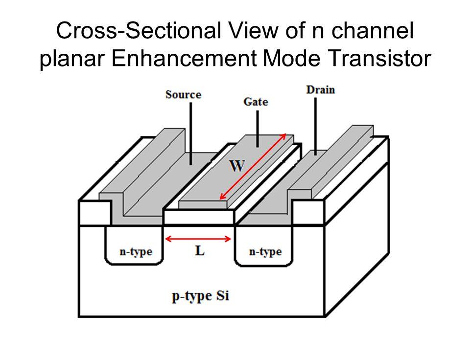 metal-oxide-semiconductor field effect transistors