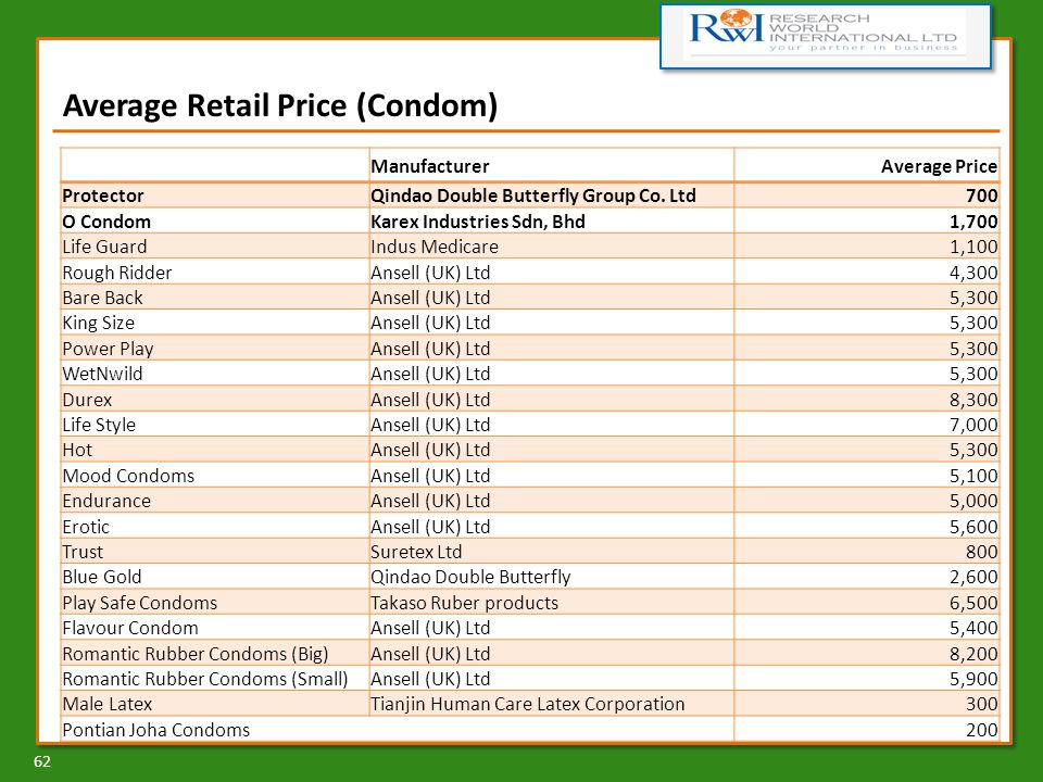 RETAIL AUDIT A report prepared for UGANDA HEALTH MARKETING