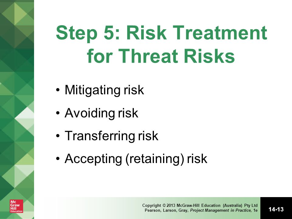 Step 5: Risk Treatment for Threat Risks